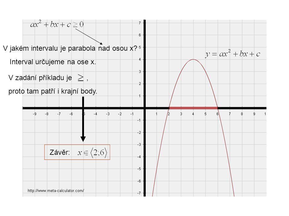 V jakém intervalu je parabola nad osou x. Interval určujeme na ose x.