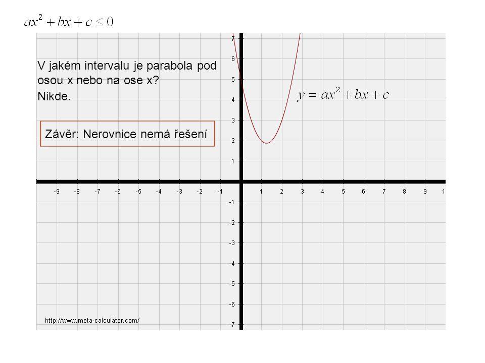 V jakém intervalu je parabola pod osou x nebo na ose x? Nikde. Závěr: Nerovnice nemá řešení