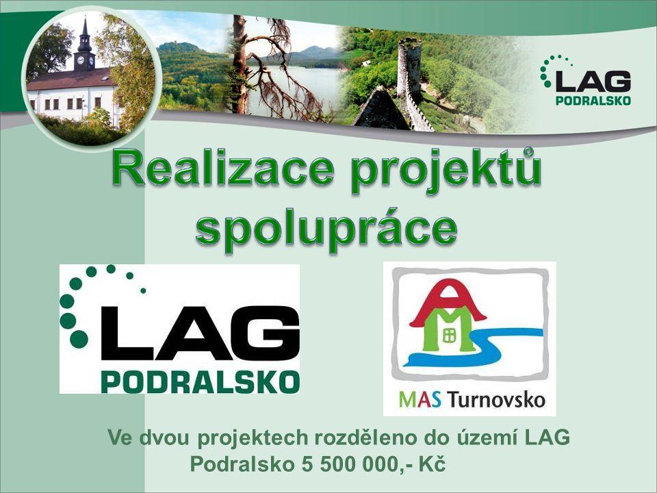 Ve dvou projektech rozděleno do území LAG Podralsko 5 500 000,- Kč