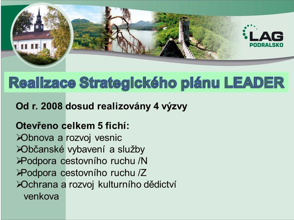 Od r. 2008 dosud realizovány 4 výzvy Otevřeno celkem 5 fichí:  Obnova a rozvoj vesnic  Občanské vybavení a služby  Podpora cestovního ruchu /N  Po