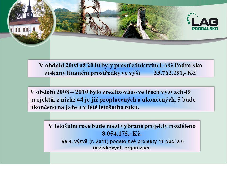 Otevření kostela Doksy Rekonstrukce náhonu Osečná