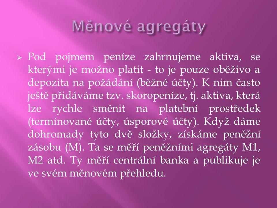 Změna depozit =.1 * prvotní vklad Sazba povinných minimálních rezerv