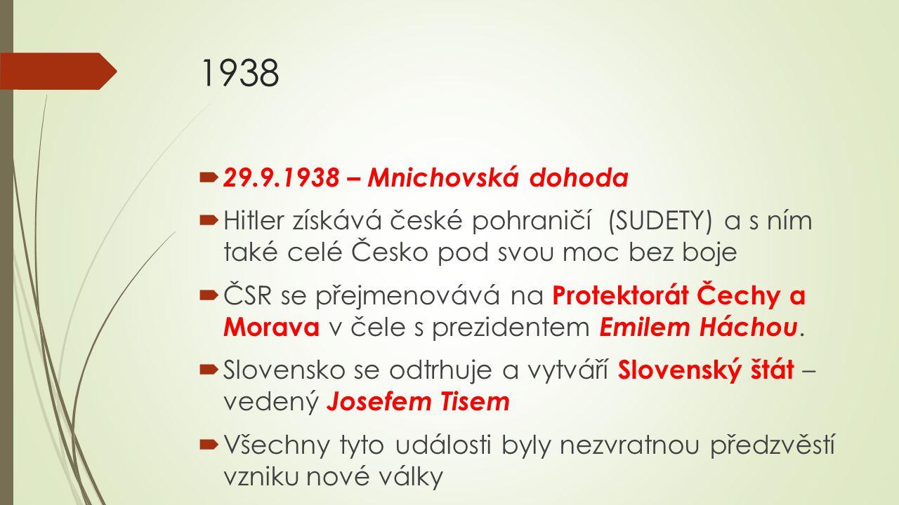 1938  29.9.1938 – Mnichovská dohoda  Hitler získává české pohraničí (SUDETY) a s ním také celé Česko pod svou moc bez boje  ČSR se přejmenovává na