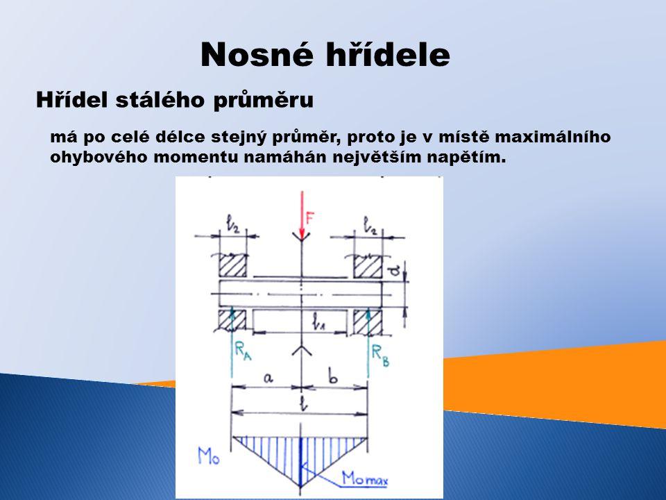 Nosné hřídele Hřídel stálého průměru - výpočet Pevnostní podmínka pro ohyb : Modul průřezu v ohybu Maximální ohybový moment Pevnostní podmínka pro otlačení pod kolem: