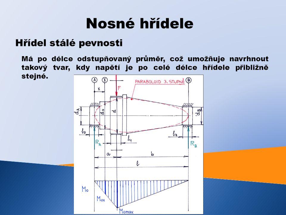 Nosné hřídele Má po délce odstupňovaný průměr, což umožňuje navrhnout takový tvar, kdy napětí je po celé délce hřídele přibližně stejné. Hřídel stálé