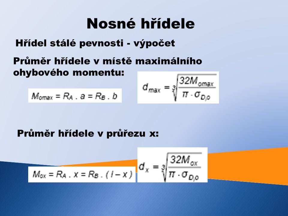 Nosné hřídele Hřídel stálé pevnosti - výpočet Průměr hřídele v místě maximálního ohybového momentu: Průměr hřídele v průřezu x: