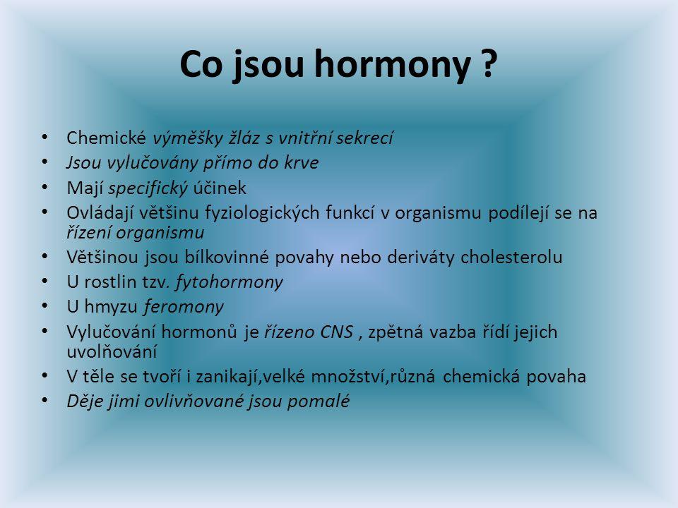 Co jsou hormony .