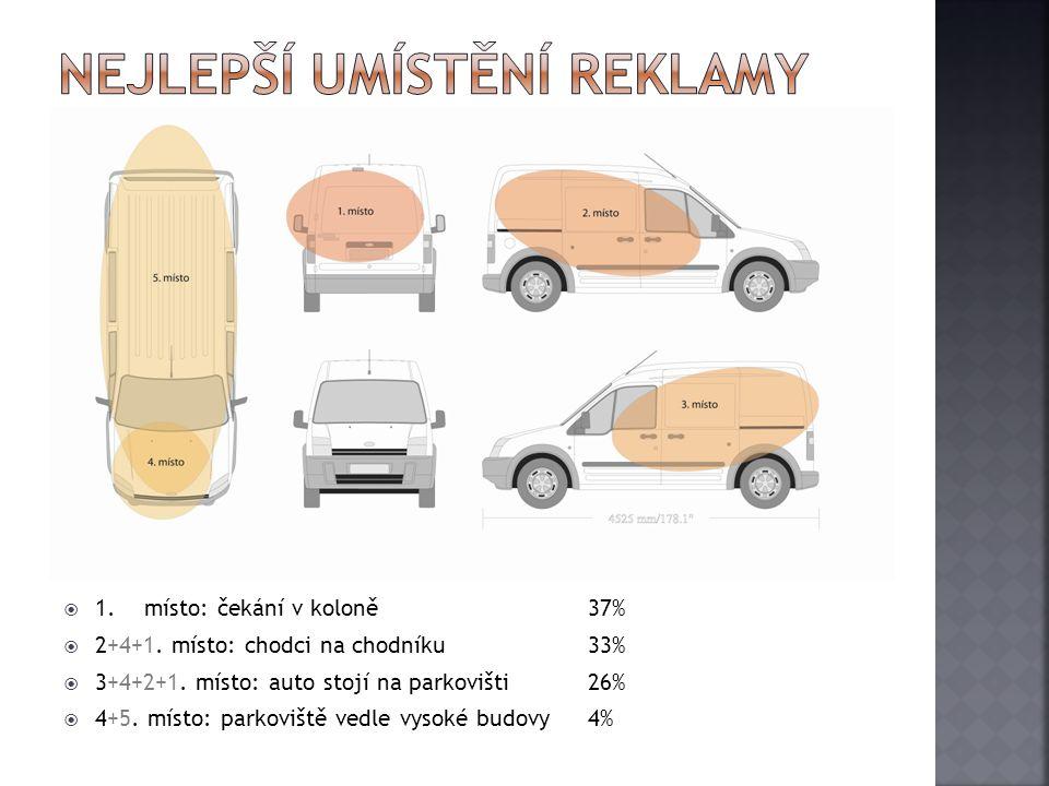  Celopřevlek karoserie  Částečný polep karoserie(zadní část a boky)  Tištěná reklama  Řezaná reklama