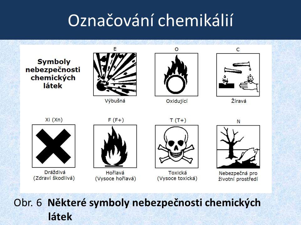 Označování chemikálií Obr. 6 Některé symboly nebezpečnosti chemických látek