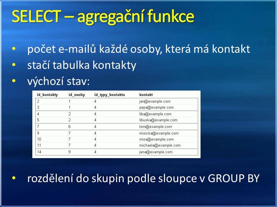 • počet e-mailů každé osoby, která má kontakt • stačí tabulka kontakty • výchozí stav: • rozdělení do skupin podle sloupce v GROUP BY