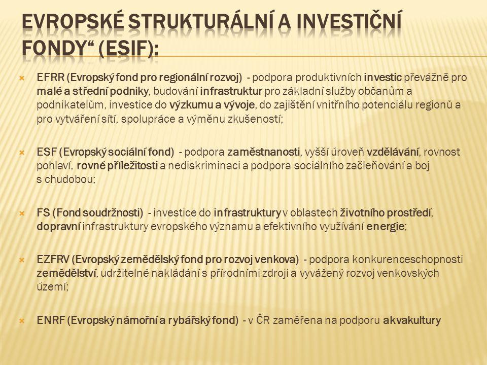 Programové období 2007 - 2013 Operační program Podnikání a inovace (OPPI) Programové období 2014 - 2020 Operační program Podnikání a inovace pro konkurenceschopnost (OP PIK) Nebyl vyhlášen.Prioritní osa 3 - Modernizace a rozvoj energetických přenosových a distribučních soustav Nebyl vyhlášen.Prioritní osa 3 - Výzkum, vývoj a inovace v energetice Nebyl vyhlášen.Prioritní osa 4 - Infrastruktura vysokorychlostního internetu Nebyl vyhlášen.Prioritní osa 2 - Seed fond TIP MPOPrioritní osa 1 - podpora VaV