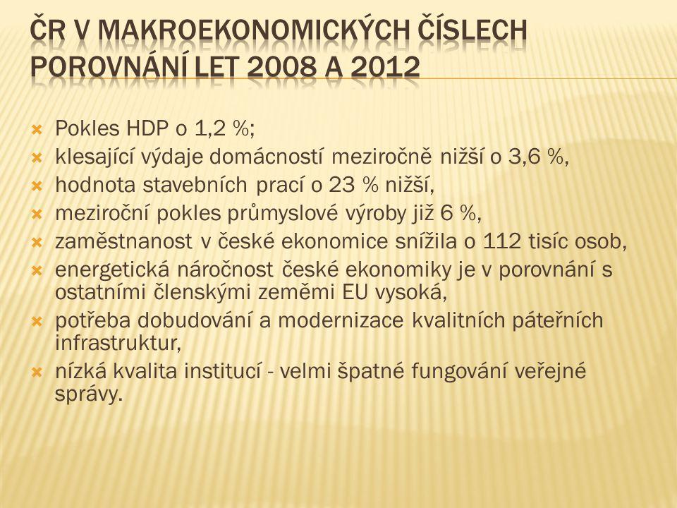  Stávající podoba národních cílů ČR stanovených na základě strategie Evropa 2020 je tak následující:  Zaměstnanost  cíl celkové míry zaměstnanosti ve výši 75 %.