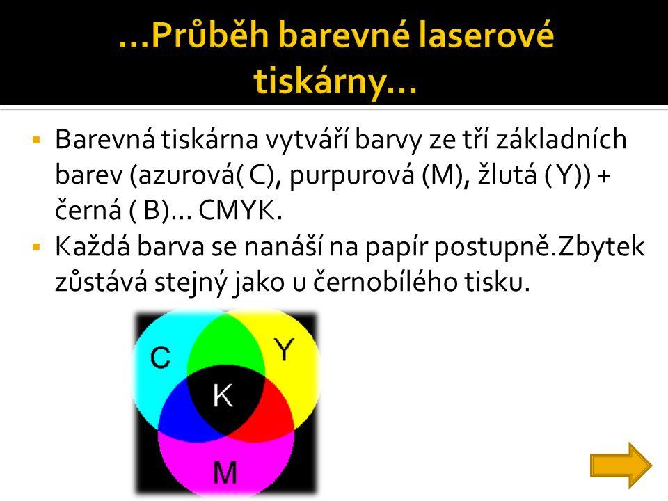  Barevná tiskárna vytváří barvy ze tří základních barev (azurová( C), purpurová (M), žlutá ( Y)) + černá ( B)... CMYK.  Každá barva se nanáší na pap