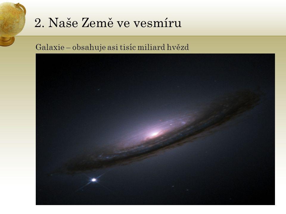 2. Naše Země ve vesmíru Galaxie – světlo letí z jednoho okraje na druhý asi 100 000 let