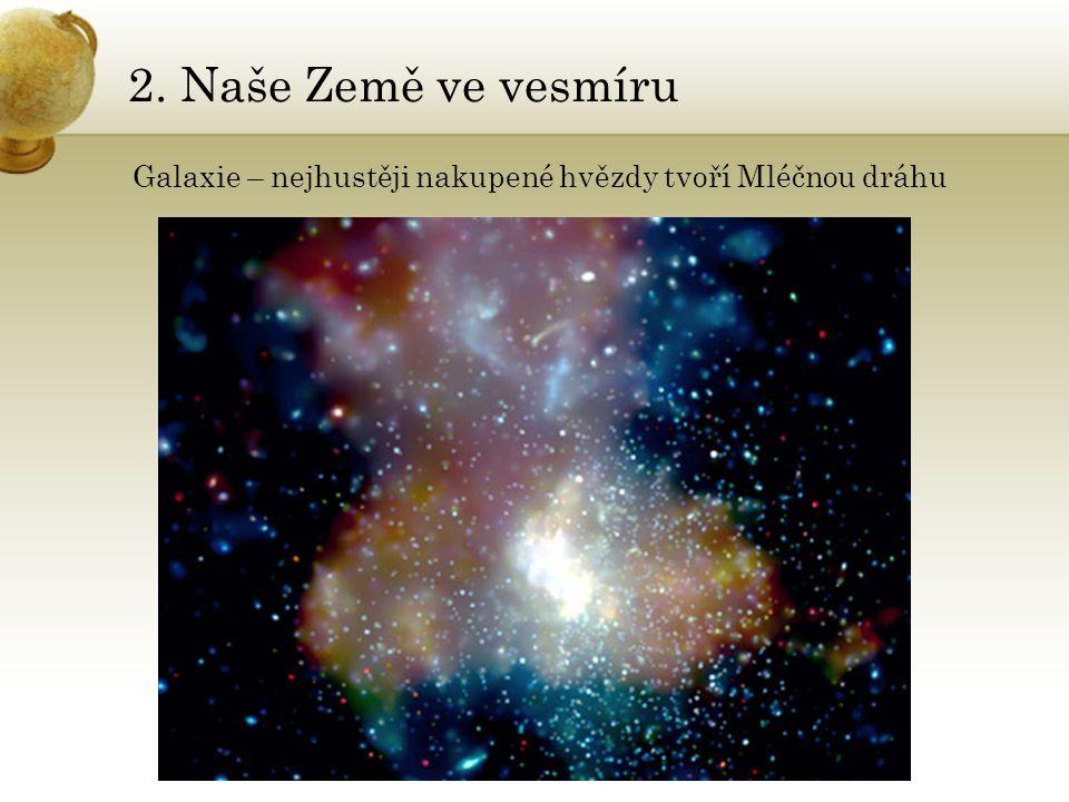 2. Naše Země ve vesmíru Galaxie – nejhustěji nakupené hvězdy tvoří Mléčnou dráhu