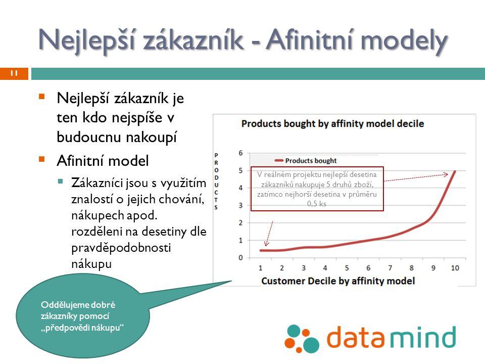 Nejlepší zákazník - Afinitní modely  Nejlepší zákazník je ten kdo nejspíše v budoucnu nakoupí  Afinitní model  Zákazníci jsou s využitím znalostí o