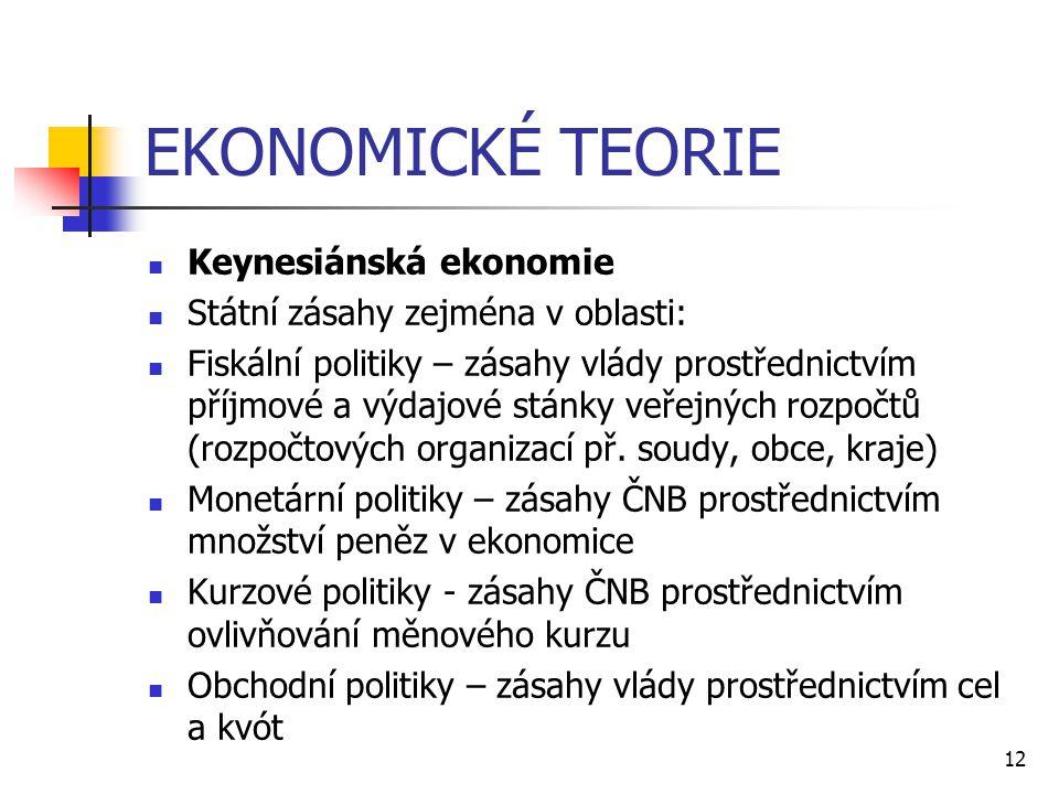 12 EKONOMICKÉ TEORIE  Keynesiánská ekonomie  Státní zásahy zejména v oblasti:  Fiskální politiky – zásahy vlády prostřednictvím příjmové a výdajové