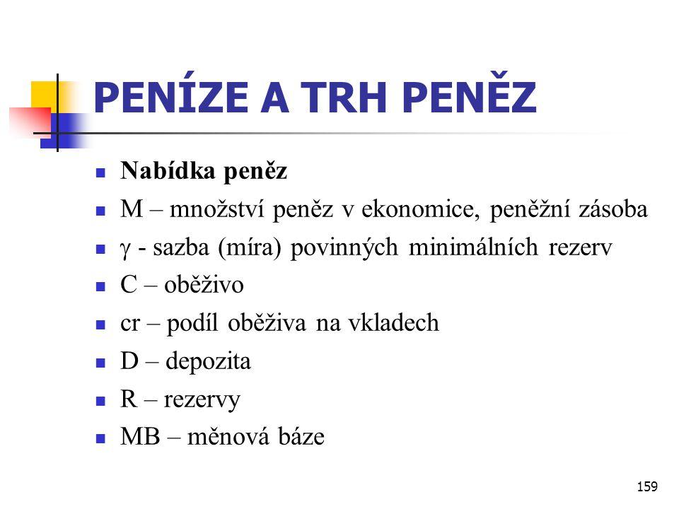 159 PENÍZE A TRH PENĚZ  Nabídka peněz  M – množství peněz v ekonomice, peněžní zásoba   - sazba (míra) povinných minimálních rezerv  C – oběživo