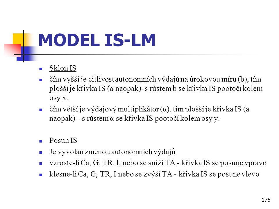 176 MODEL IS-LM  Sklon IS  čím vyšší je citlivost autonomních výdajů na úrokovou míru (b), tím plošší je křivka IS (a naopak)- s růstem b se křivka