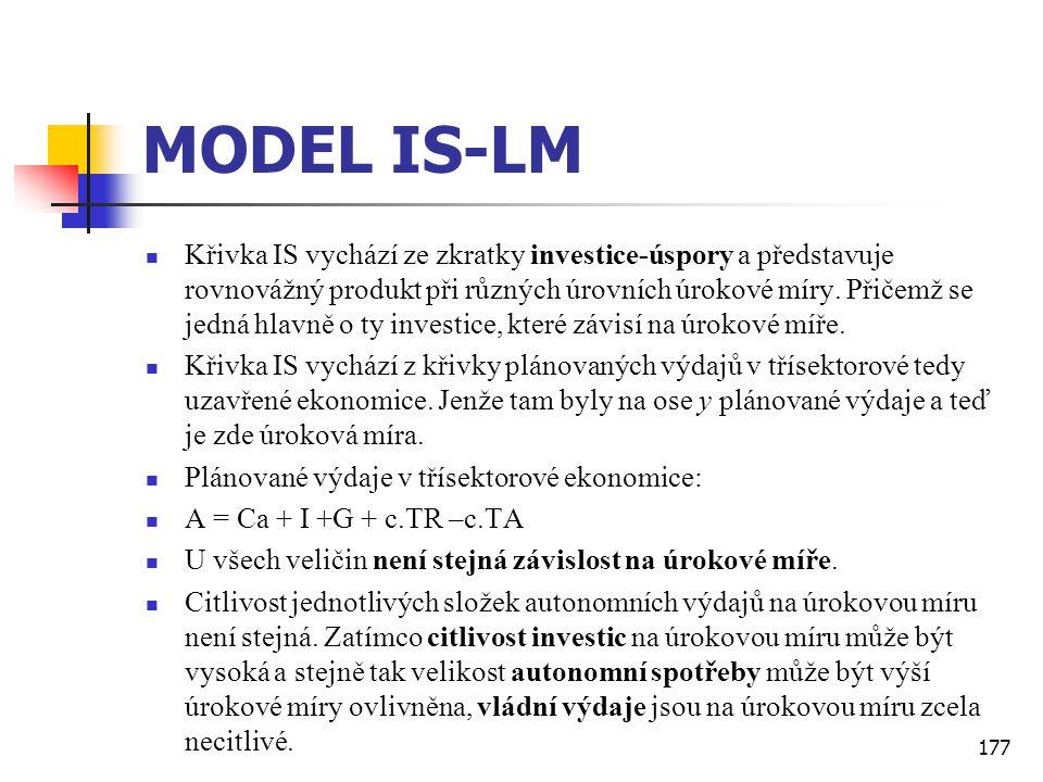 177 MODEL IS-LM  Křivka IS vychází ze zkratky investice-úspory a představuje rovnovážný produkt při různých úrovních úrokové míry. Přičemž se jedná h