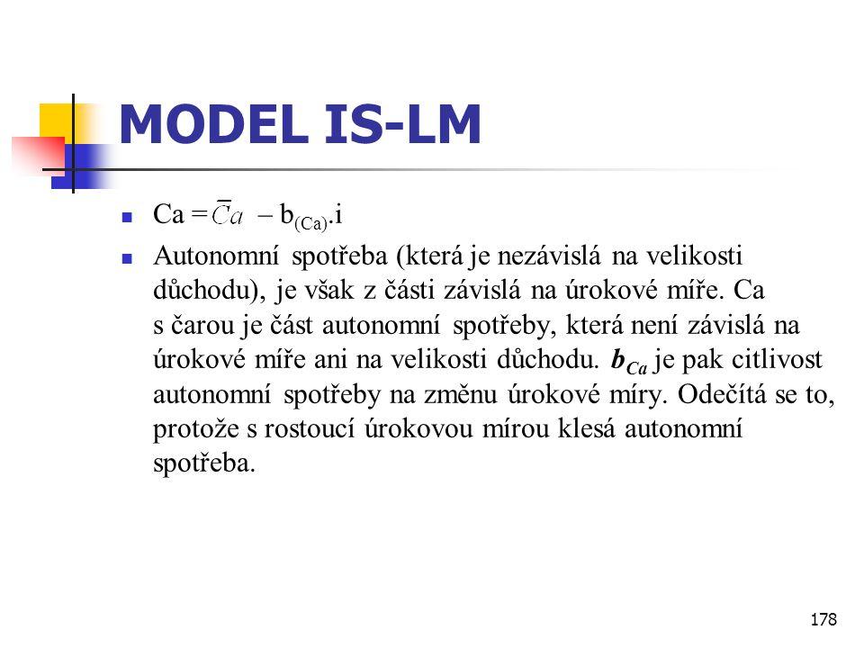 178 MODEL IS-LM  Ca = – b (Ca).i  Autonomní spotřeba (která je nezávislá na velikosti důchodu), je však z části závislá na úrokové míře. Ca s čarou