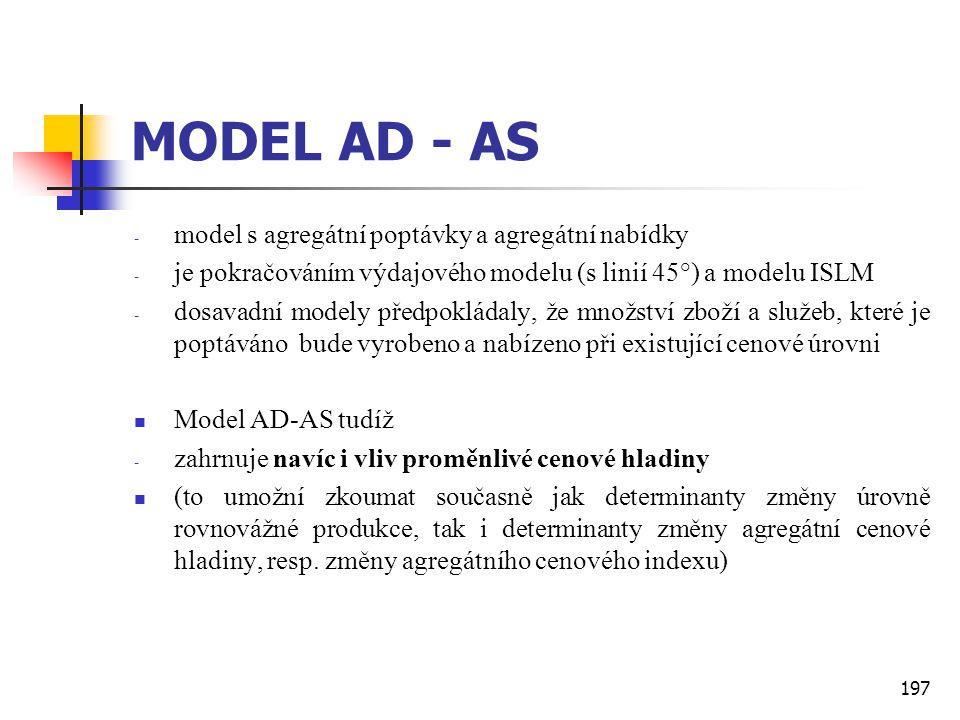197 MODEL AD - AS - model s agregátní poptávky a agregátní nabídky - je pokračováním výdajového modelu (s linií 45°) a modelu ISLM - dosavadní modely