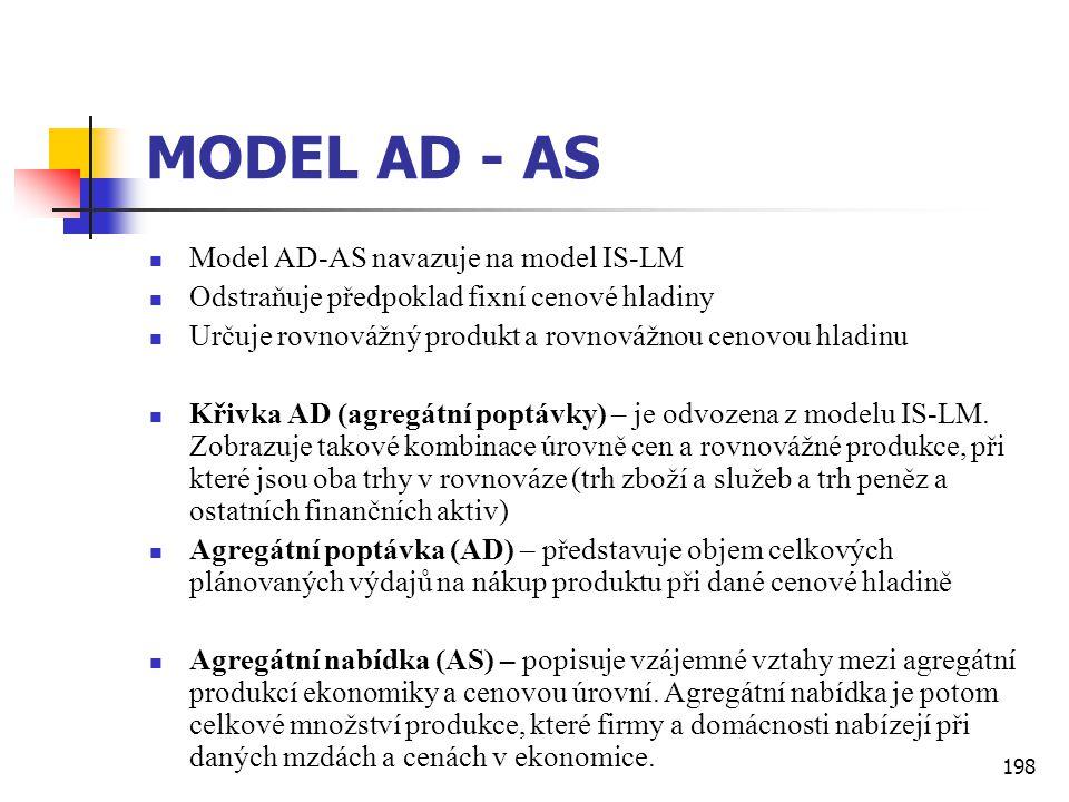 198 MODEL AD - AS  Model AD-AS navazuje na model IS-LM  Odstraňuje předpoklad fixní cenové hladiny  Určuje rovnovážný produkt a rovnovážnou cenovou