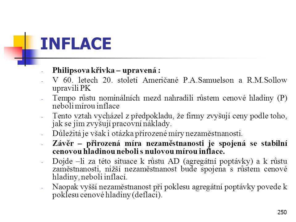 250 INFLACE - Philipsova křivka – upravená : - V 60. letech 20. století Američané P.A.Samuelson a R.M.Sollow upravili PK - Tempo růstu nominálních mez