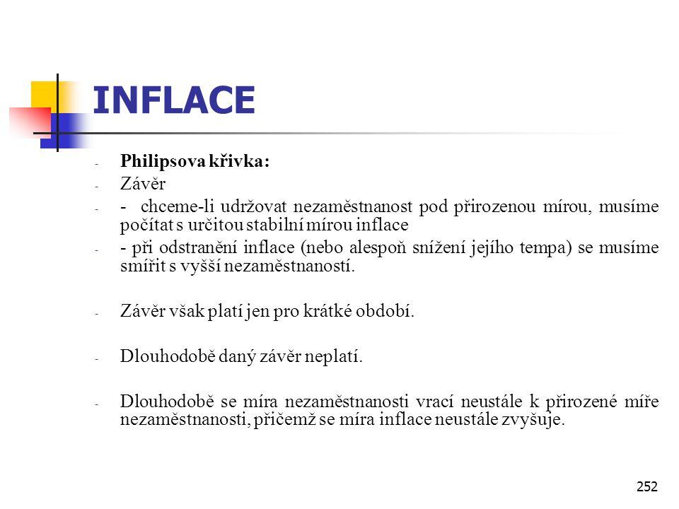 252 INFLACE - Philipsova křivka: - Závěr - - chceme-li udržovat nezaměstnanost pod přirozenou mírou, musíme počítat s určitou stabilní mírou inflace -