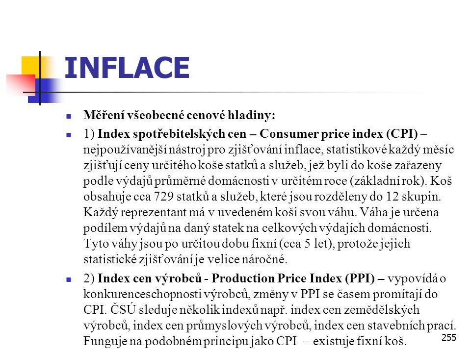 255 INFLACE  Měření všeobecné cenové hladiny:  1) Index spotřebitelských cen – Consumer price index (CPI) – nejpoužívanější nástroj pro zjišťování i