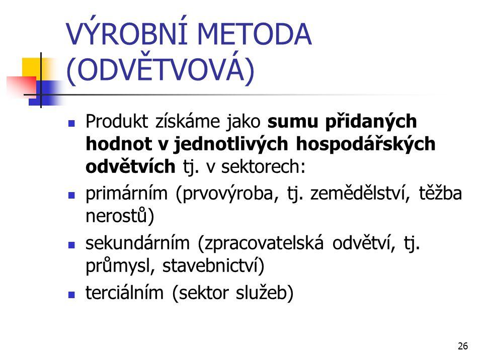 26 VÝROBNÍ METODA (ODVĚTVOVÁ)  Produkt získáme jako sumu přidaných hodnot v jednotlivých hospodářských odvětvích tj. v sektorech:  primárním (prvový