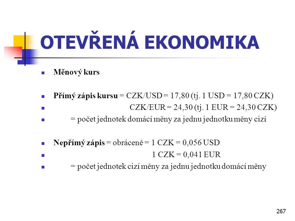 267 OTEVŘENÁ EKONOMIKA  Měnový kurs  Přímý zápis kursu = CZK/USD = 17,80 (tj. 1 USD = 17,80 CZK)  CZK/EUR = 24,30 (tj. 1 EUR = 24,30 CZK)  = počet