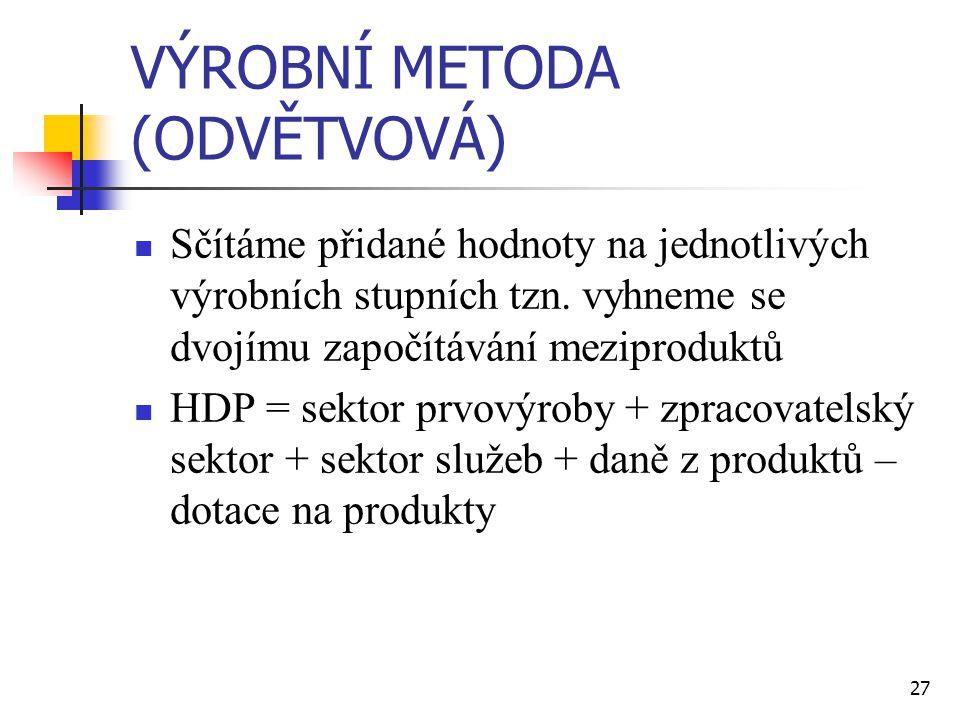 27 VÝROBNÍ METODA (ODVĚTVOVÁ)  Sčítáme přidané hodnoty na jednotlivých výrobních stupních tzn. vyhneme se dvojímu započítávání meziproduktů  HDP = s