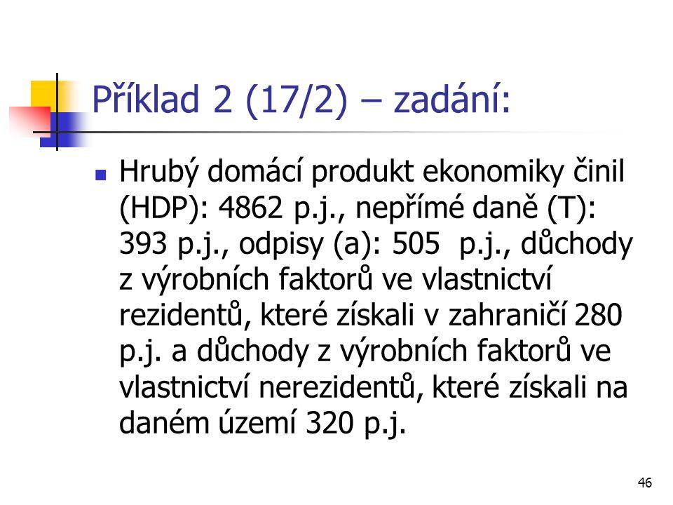 46 Příklad 2 (17/2) – zadání:  Hrubý domácí produkt ekonomiky činil (HDP): 4862 p.j., nepřímé daně (T): 393 p.j., odpisy (a): 505 p.j., důchody z výr