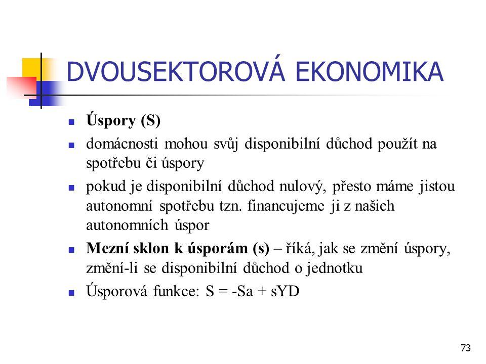 73 DVOUSEKTOROVÁ EKONOMIKA  Úspory (S)  domácnosti mohou svůj disponibilní důchod použít na spotřebu či úspory  pokud je disponibilní důchod nulový