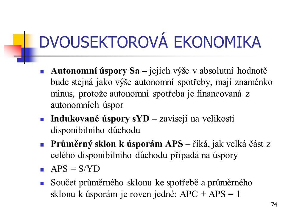 74 DVOUSEKTOROVÁ EKONOMIKA  Autonomní úspory Sa – jejich výše v absolutní hodnotě bude stejná jako výše autonomní spotřeby, mají znaménko minus, prot