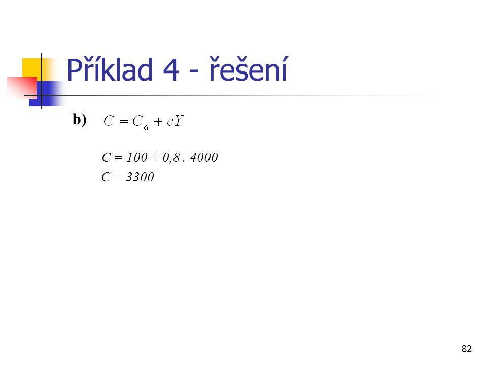 82 Příklad 4 - řešení b) C = 100 + 0,8. 4000 C = 3300