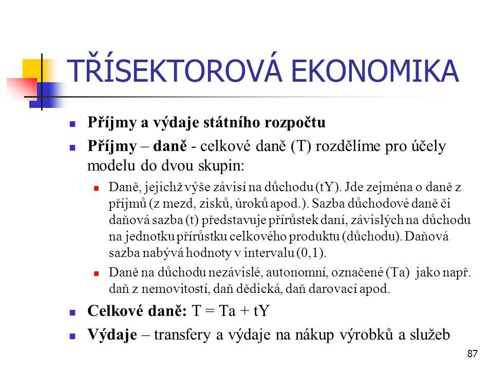 87 TŘÍSEKTOROVÁ EKONOMIKA  Příjmy a výdaje státního rozpočtu  Příjmy – daně - celkové daně (T) rozdělíme pro účely modelu do dvou skupin:  Daně, je