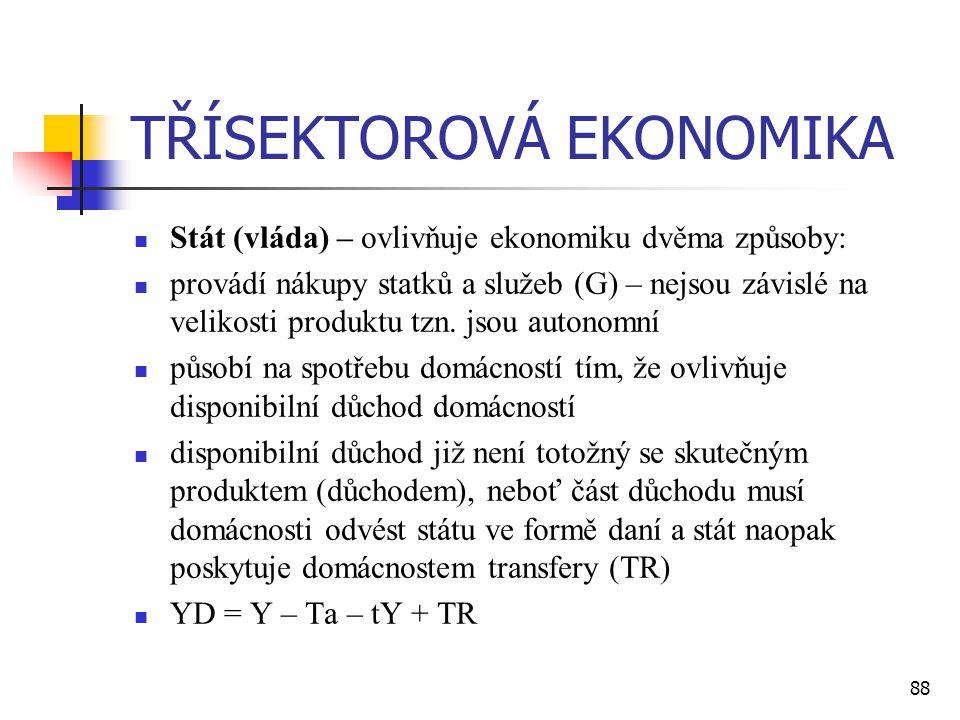 88 TŘÍSEKTOROVÁ EKONOMIKA  Stát (vláda) – ovlivňuje ekonomiku dvěma způsoby:  provádí nákupy statků a služeb (G) – nejsou závislé na velikosti produ