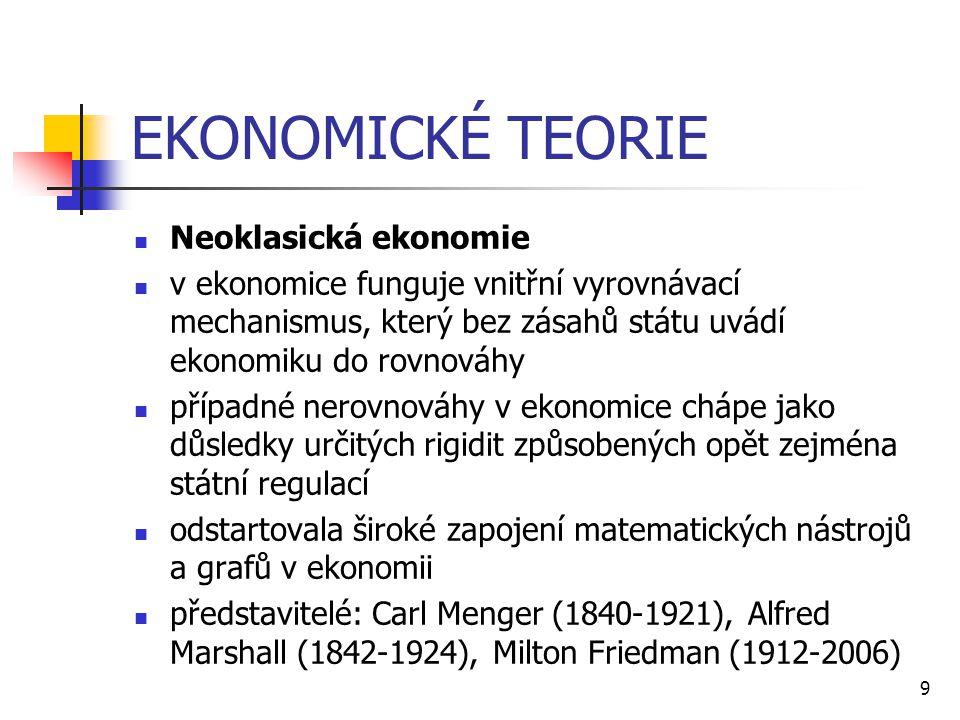 9 EKONOMICKÉ TEORIE  Neoklasická ekonomie  v ekonomice funguje vnitřní vyrovnávací mechanismus, který bez zásahů státu uvádí ekonomiku do rovnováhy