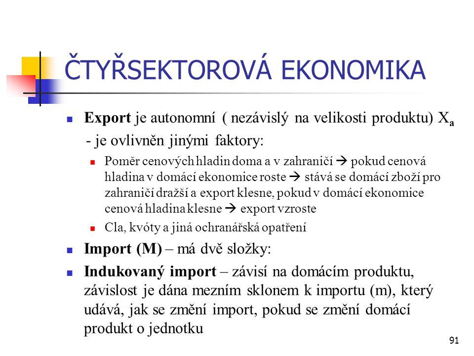 91 ČTYŘSEKTOROVÁ EKONOMIKA  Export je autonomní ( nezávislý na velikosti produktu) X a - je ovlivněn jinými faktory:  Poměr cenových hladin doma a v
