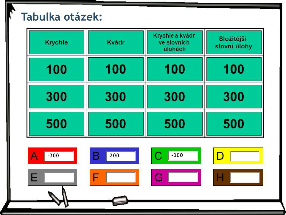Tabulka otázek: 100 300 500 100 300 500 100 300 500 100 300 500 Krychle Krychle a kvádr ve slovních úlohách Kvádr Složitější slovní úlohy ABCD EFGH