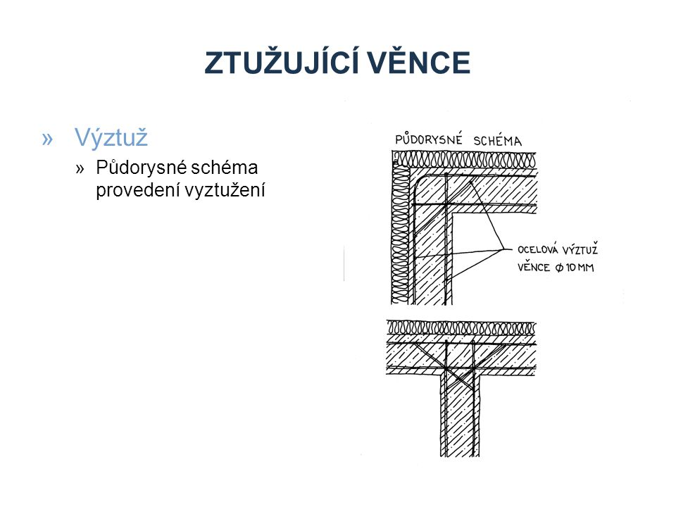 ZTUŽUJÍCÍ VĚNCE »Tepelná izolace věnce obvodových zdí »Navrhuje se z exteriérové strany obvodové zdi »Omezuje tepelný most »Minimální tloušťka tepelné izolace 80mm »Tepelná izolace »Se vkládá do bednění nebo »Se přikládá ke zdící tvarovce tzv.