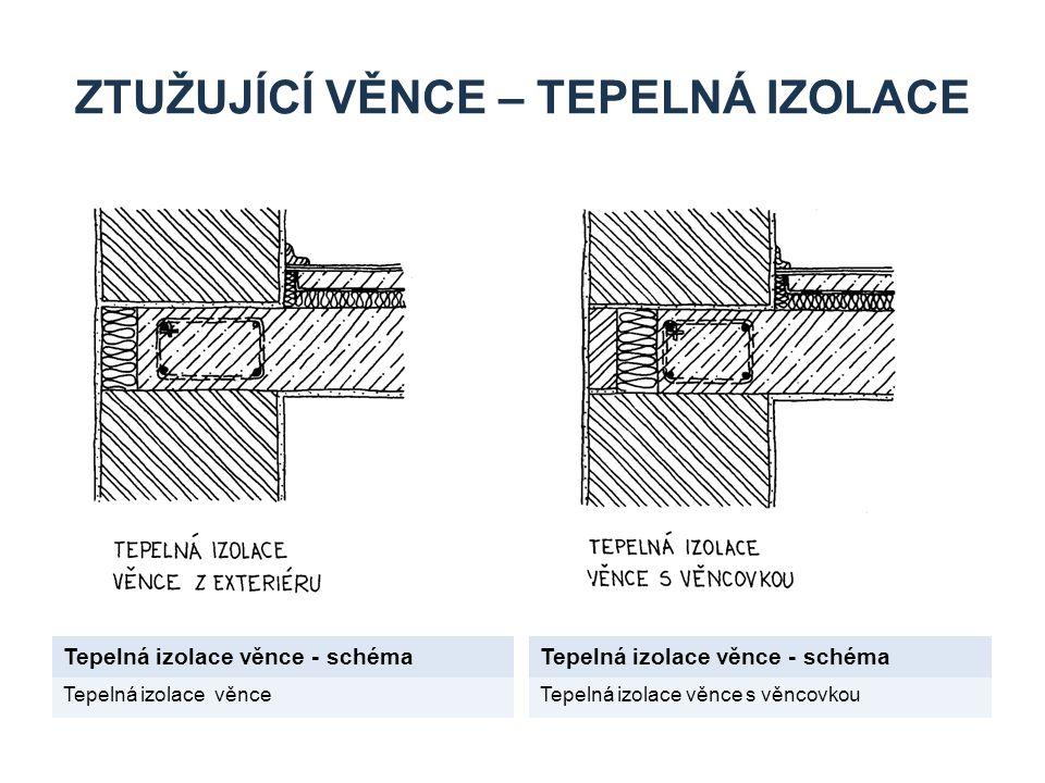 ZTUŽUJÍCÍ VĚNCE – TEPELNÁ IZOLACE Tepelná izolace věnce - schéma Tepelná izolace věnceTepelná izolace věnce s věncovkou