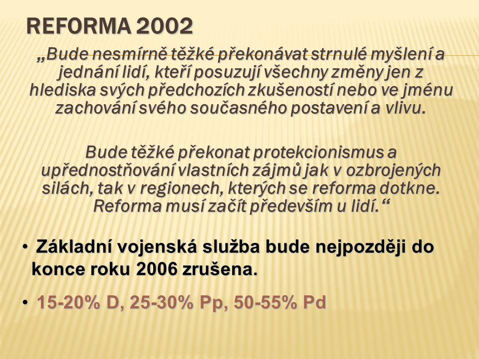 """REFORMA 2002 """" Bude nesmírně těžké překonávat strnulé myšlení a jednání lidí, kteří posuzují všechny změny jen z hlediska svých předchozích zkušeností nebo ve jménu zachování svého současného postavení a vlivu."""