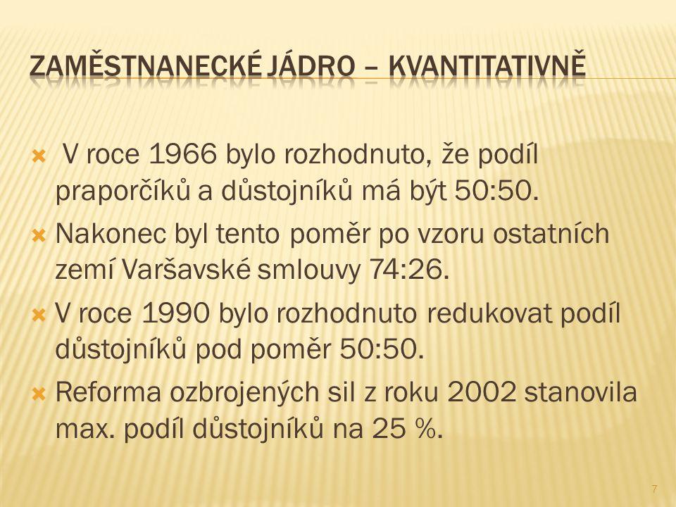  V roce 1966 bylo rozhodnuto, že podíl praporčíků a důstojníků má být 50:50.