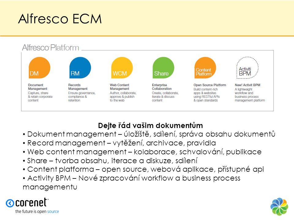 Alfresco ECM Dejte řád vašim dokumentům • Dokument management – úložiště, sdílení, správa obsahu dokumentů • Record management – vytěžení, archivace,