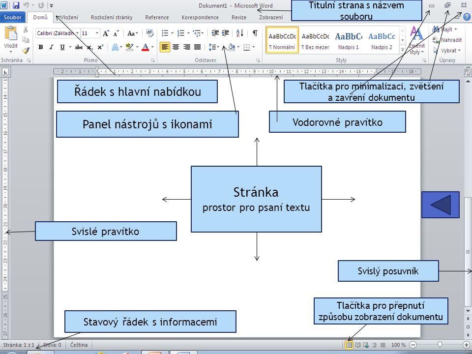 Stránka prostor pro psaní textu Tlačítka pro přepnutí způsobu zobrazení dokumentu Tlačítka pro minimalizaci, zvětšení a zavření dokumentu Řádek s hlav