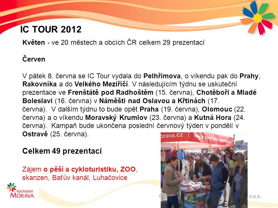 IC TOUR 2012 Květen - ve 20 městech a obcích ČR celkem 29 prezentací Červen V pátek 8. června se IC Tour vydala do Pelhřimova, o víkendu pak do Prahy,