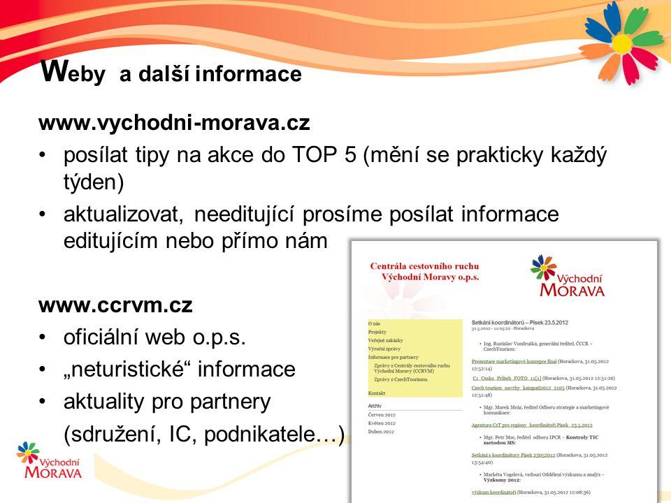 W eby a další informace www.vychodni-morava.cz •posílat tipy na akce do TOP 5 (mění se prakticky každý týden) •aktualizovat, needitující prosíme posílat informace editujícím nebo přímo nám www.ccrvm.cz •oficiální web o.p.s.